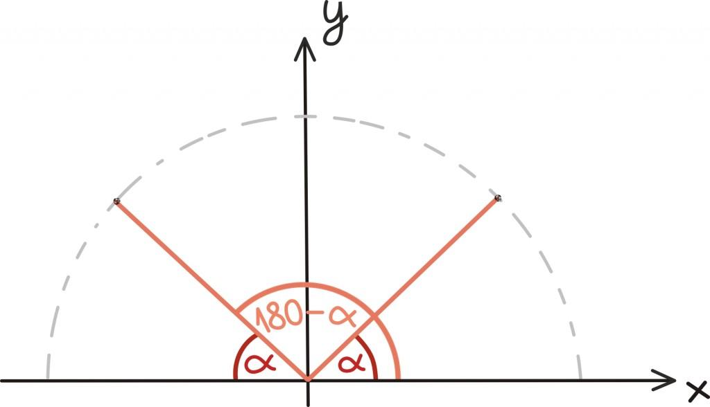 trig35