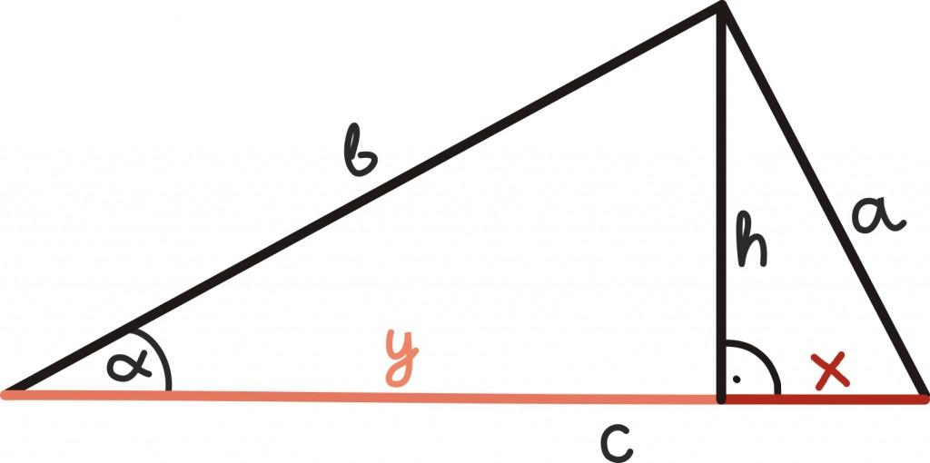 trig38