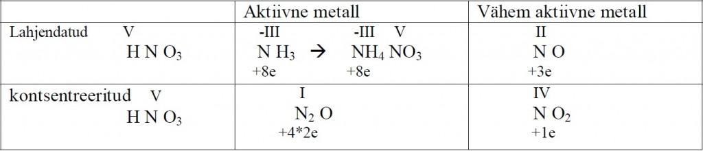 Anorgaaniline keemia12