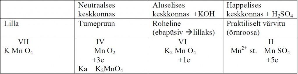 Anorgaaniline keemia16