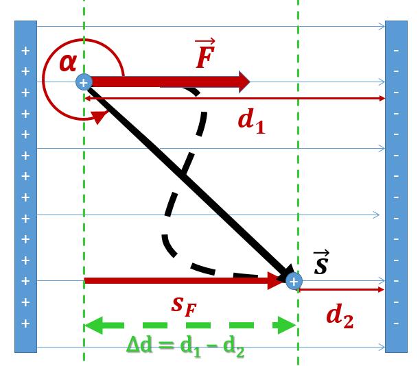 Füüsika32