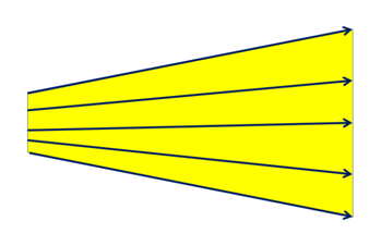 fuusika104