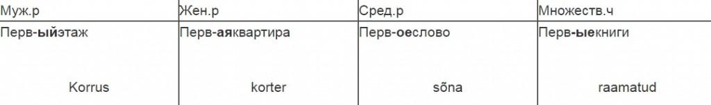venek22