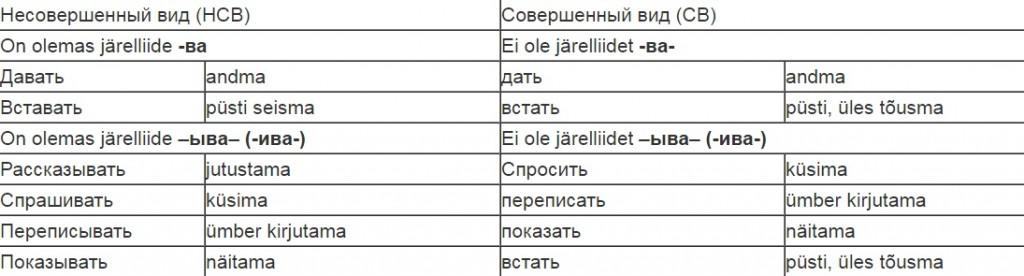 venek30