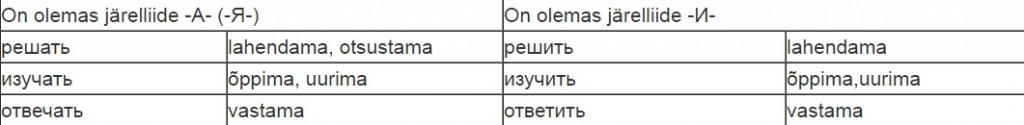 venek31