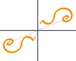 http://www.mathsisfun.com