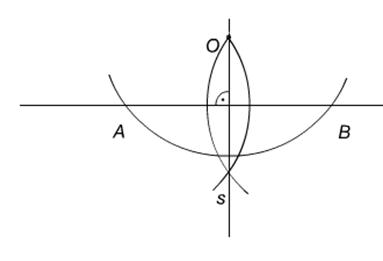 Pilt: matemaatika.edu.ee