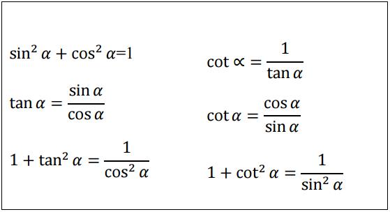 Trigonomeetriapõhivalemid