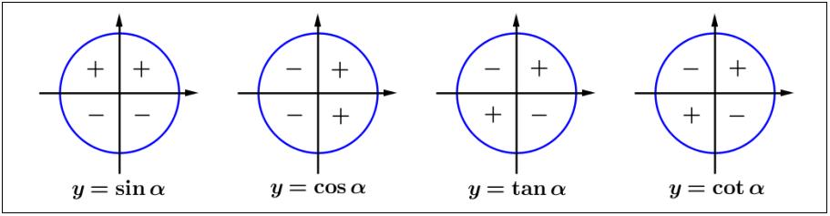 Trigonomeetriavalemidmärgid
