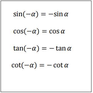 Trigonomeetriavalemidnegatiivse