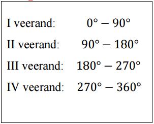 Trigonomeetriavalemidnurgasuurus