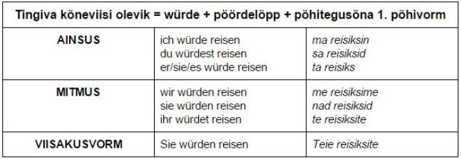 Saksa keelArtikkel4