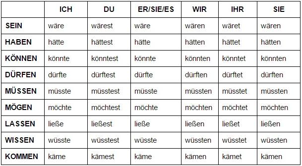 Saksa keelArtikkel5